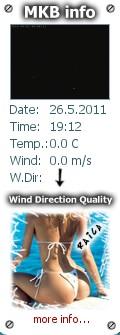 MKB - Webcam & počasí