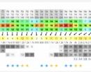 Další větrný týden před náma?